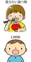 両国スマイル歯科の矯正質問